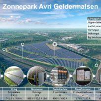 Zonnepark Avri Geldermalsen